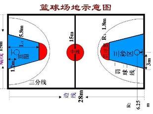 供应篮球场标准尺寸