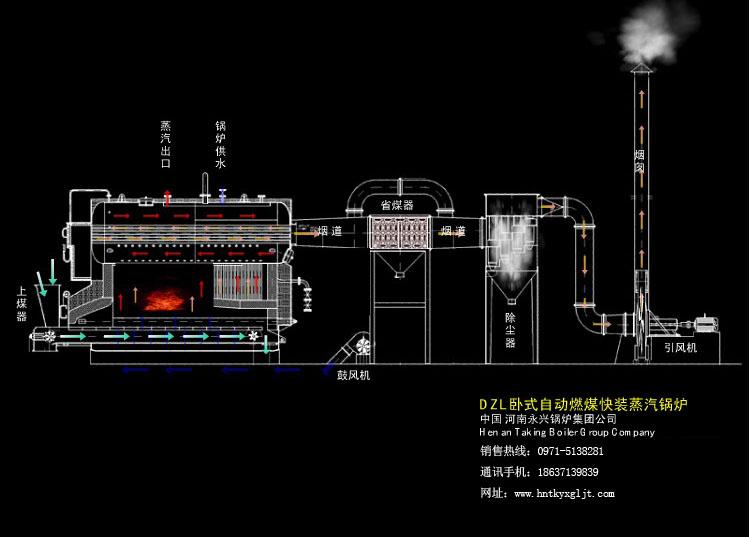 dzl-卧式自动链条蒸汽锅炉