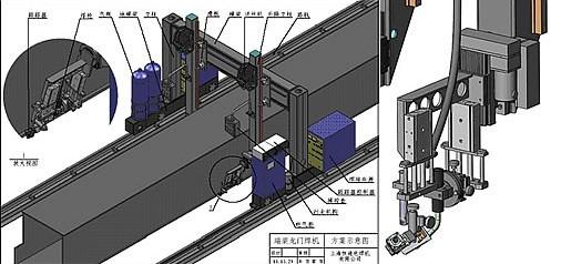 产品介绍: 型号:单双梁起重机大梁角焊缝焊接专机 针对起重机行业起重机大梁焊接而设计。 技术参数: 起重机大梁(龙门式)焊接专机 本专机是针对起重机行业起重机大梁焊接而设计的,本机双枪自动气体保护焊焊接也可以根据用户需要选用埋弧焊机。 设备由导轨组件、行走门架、横梁小车、小车横移升降机构、气保焊机(或埋弧焊机)、焊缝传感器、电气控制系统等组成。行走门架为双边齿轮齿条驱动,通过变频电机连接减速器带动齿轮在齿条上运动驱动门架行走,行走速度采用变频调节。门架横梁上装有两套横梁小车,每套小车上装有一个焊接机头架,