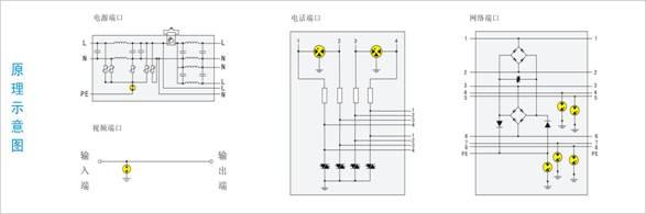 影音系统电源防雷滤波控制器