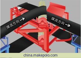 皮带输送机转弯装置在煤矿的应用